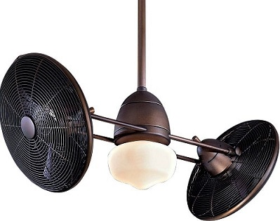 outdoor fans for patio gyro